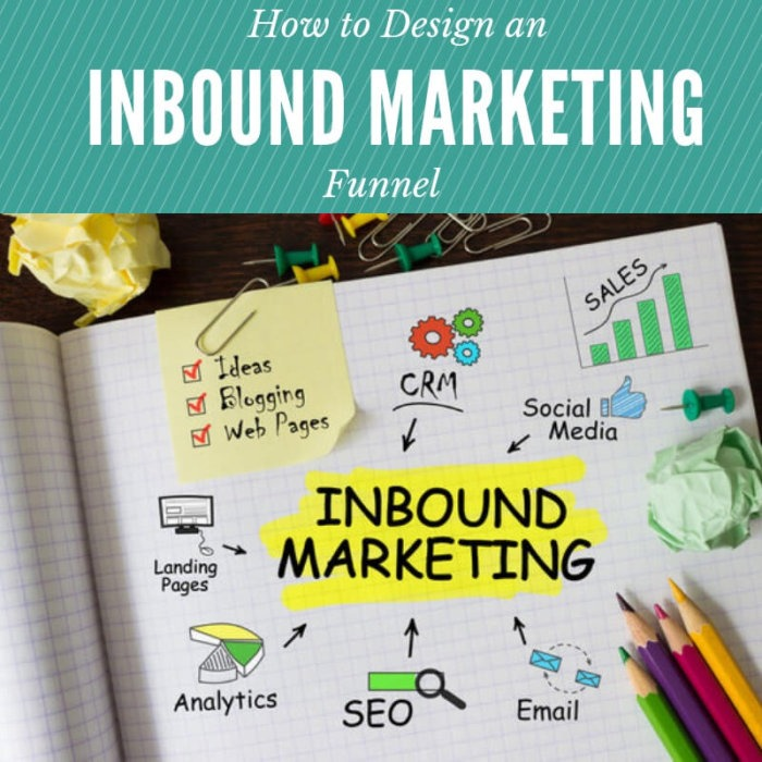 How to design an inbound marketing funnel
